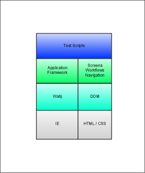 automated_testing_framework-2